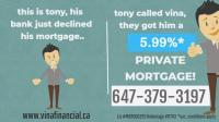 5.99% PRIVATE MORTGAGE 85% OF PURCHASE PRICE on  now toronto classifieds